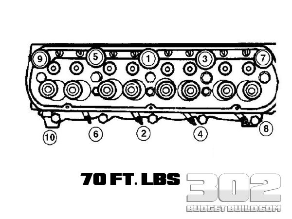 Ford 302 Cylinder Head Torque Sequence.